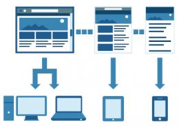 Kako pripraviti WordPress stran za mobilne naprave