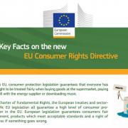 Nova direktiva EU za zaščito pri spletnih nakupih