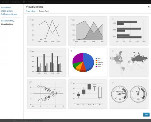 Enostavna izdelava grafov v WordPress-u