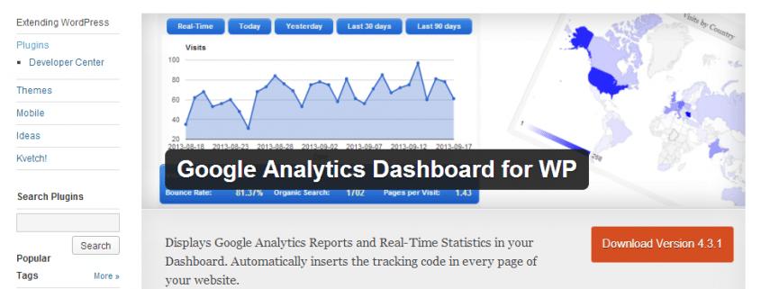 Google Analytics na WordPress nadzorni plošči