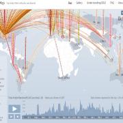 Tudi to se zgodi: DDoS napad na spletno stan