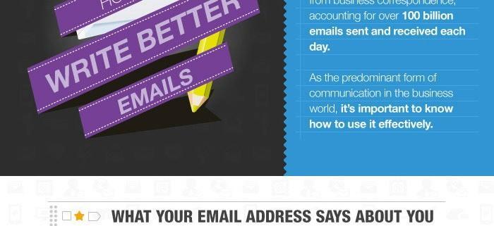 Kako pisati boljša email sporočila - infografika