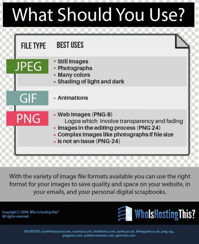 web image use 2