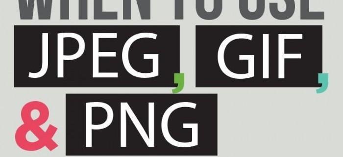 Jpeg, GIF, PNG - infografika o uporabu slik na spletu
